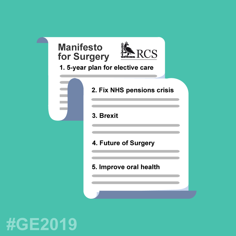 Manifesto for Surgery