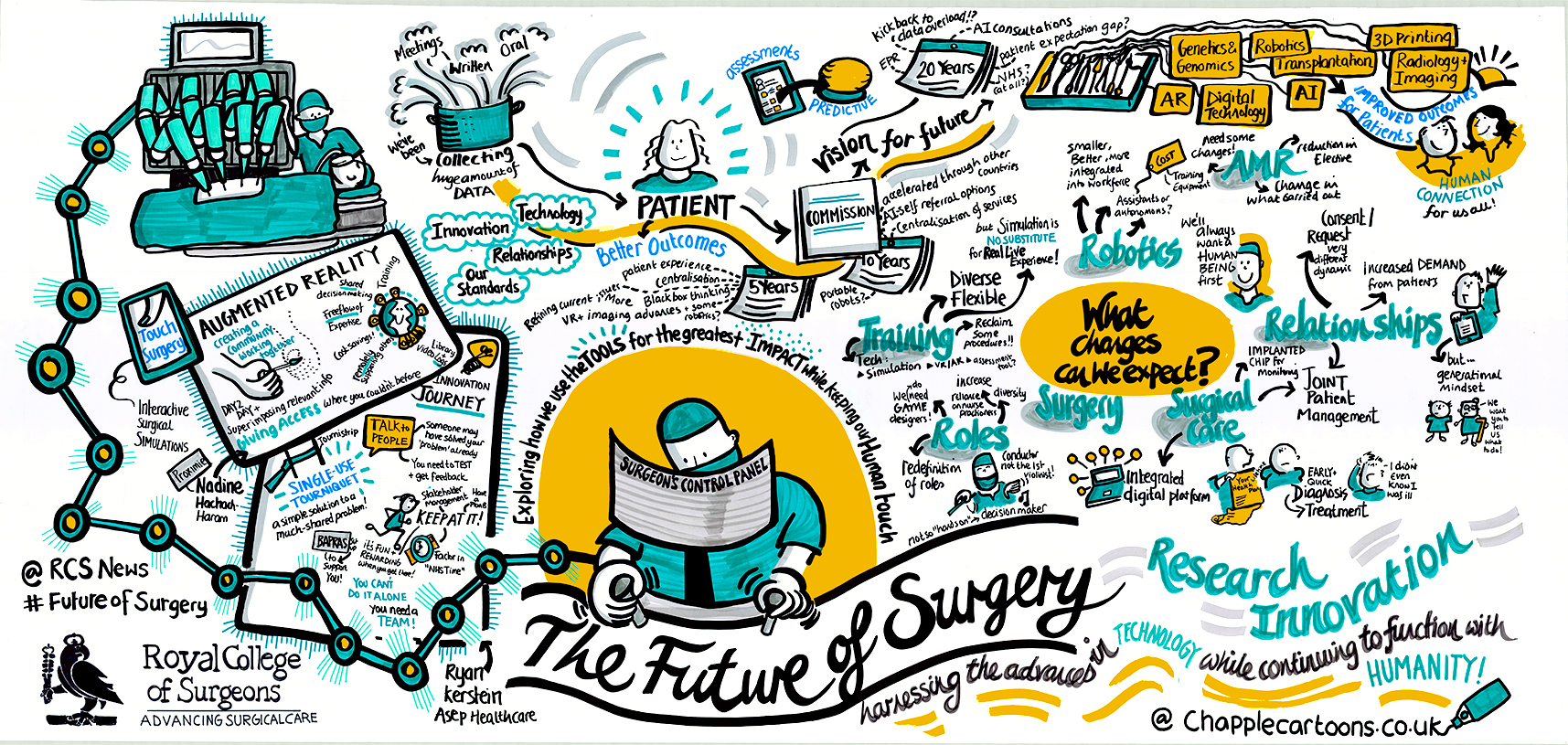 future of surgery illustration